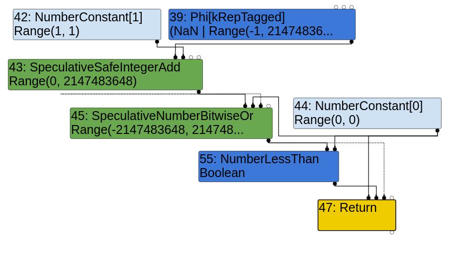 umair-akbar-1 - Analyzing CVE-2020-16040