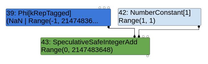 umair-akbar-4 - Analyzing CVE-2020-16040