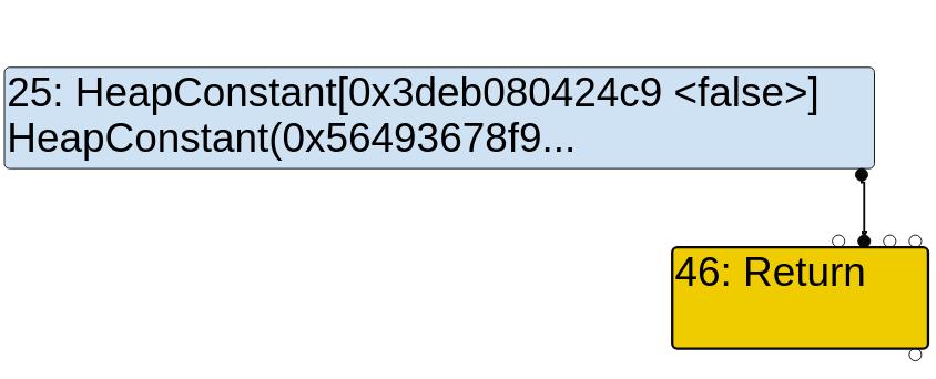 umair-akbar-6 - Analyzing CVE-2020-16040